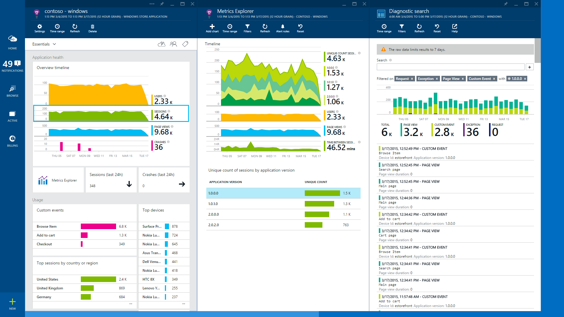 Image result for application insights